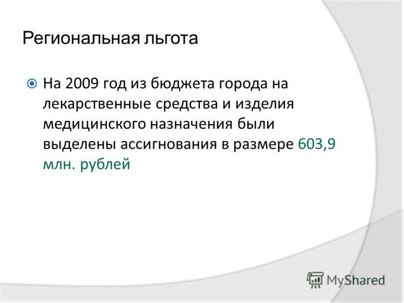 Региональная льгота На 2009 год из бюджета города на лекарственные средства и изделия медицинского назначения были выделены ассигнования в размере 603,9 млн. рублей