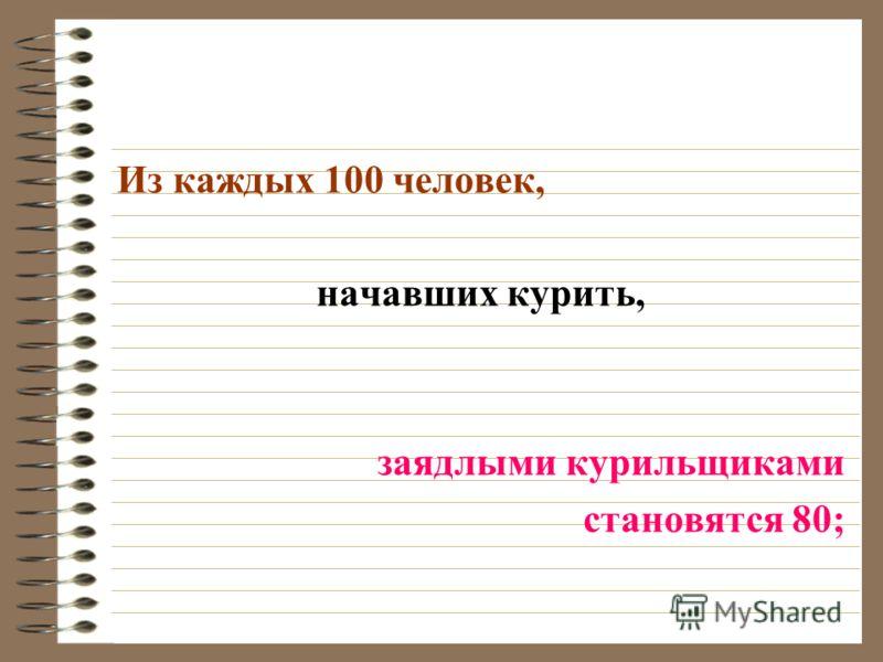 Из каждых 100 человек, начавших курить, заядлыми курильщиками становятся 80;