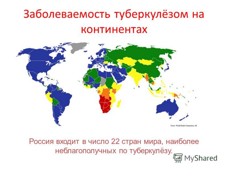 Заболеваемость туберкулёзом на континентах Россия входит в число 22 стран мира, наиболее неблагополучных по туберкулёзу.