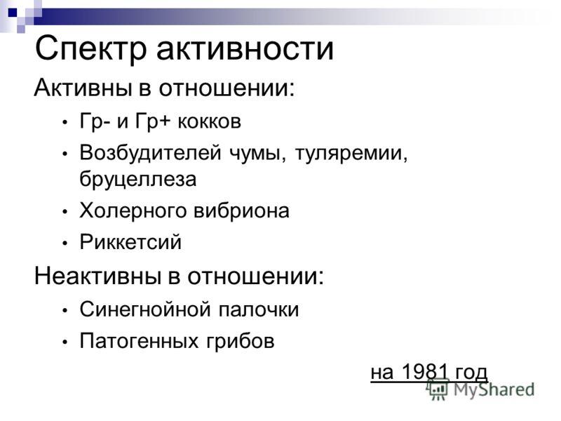 Спектр активности Активны в отношении: Гр- и Гр+ кокков Возбудителей чумы, туляремии, бруцеллеза Холерного вибриона Риккетсий Неактивны в отношении: Синегнойной палочки Патогенных грибов на 1981 год