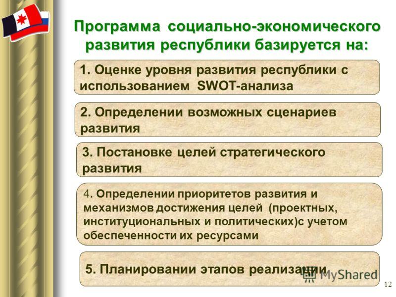 12 Программа социально-экономического развития республики базируется на: 3. Постановке целей стратегического развития 4. Определении приоритетов развития и механизмов достижения целей (проектных, институциональных и политических)с учетом обеспеченнос