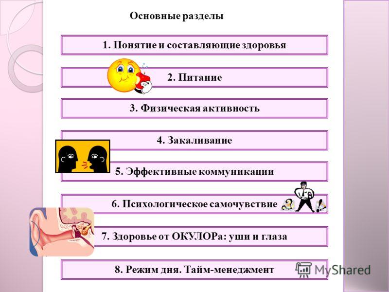 Основные разделы 1. Понятие и составляющие здоровья 2. Питание 3. Физическая активность 4. Закаливание 5. Эффективные коммуникации 6. Психологическое самочувствие 7. Здоровье от ОКУЛОРа: уши и глаза 8. Режим дня. Тайм-менеджмент