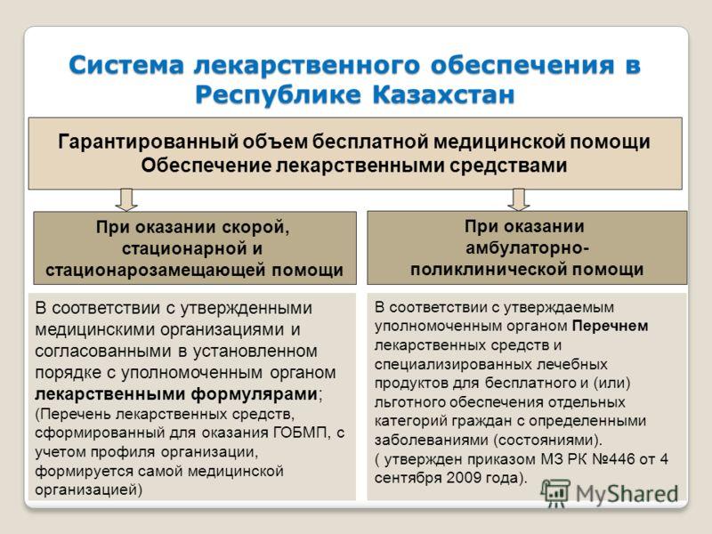 2 Система лекарственного обеспечения в Республике Казахстан В соответствии с утвержденными медицинскими организациями и согласованными в установленном порядке с уполномоченным органом лекарственными формулярами; (Перечень лекарственных средств, сформ