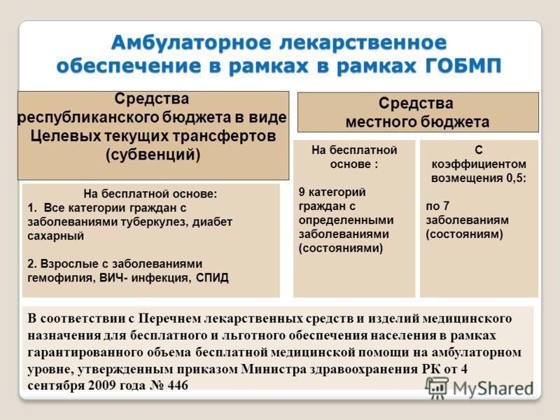 8 Амбулаторное лекарственное обеспечение в рамках в рамках ГОБМП На бесплатной основе: 1. Все категории граждан с заболеваниями туберкулез, диабет сахарный 2. Взрослые с заболеваниями гемофилия, ВИЧ- инфекция, СПИД На бесплатной основе : 9 категорий