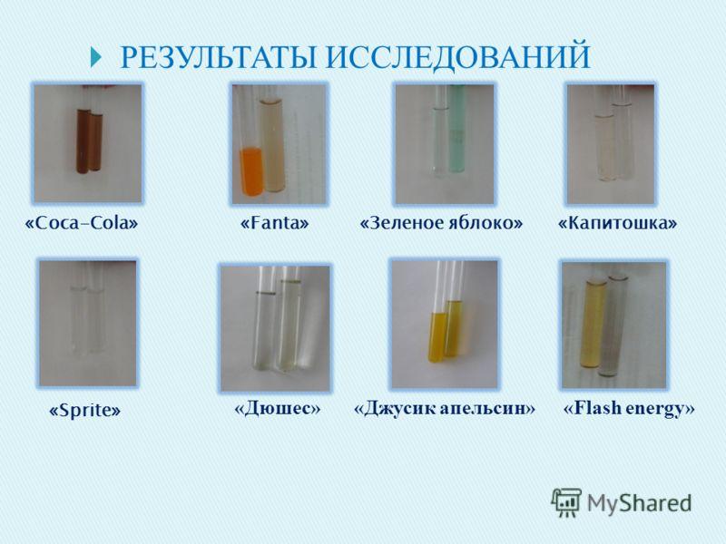 РЕЗУЛЬТАТЫ ИССЛЕДОВАНИЙ «Coca-Cola»«Fanta»«Зеленое яблоко»«Капитошка» «Sprite» «Дюшес»«Джусик апельсин»«Flash energy»