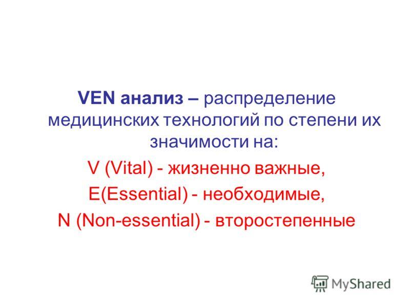 VEN анализ – распределение медицинских технологий по степени их значимости на: V (Vital) - жизненно важные, Е(Essential) - необходимые, N (Non-essential) - второстепенные