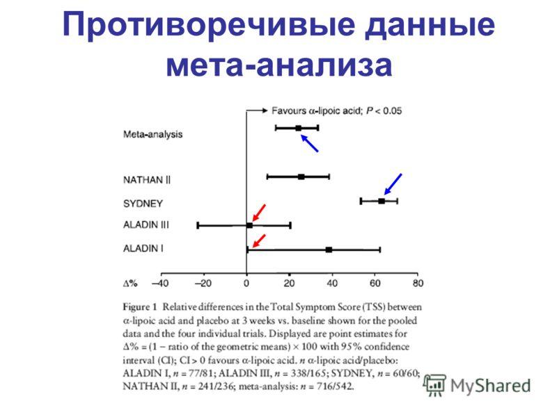 Противоречивые данные мета-анализа