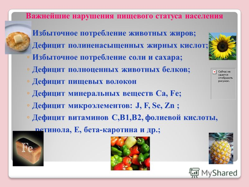 Избыточное потребление животных жиров; Дефицит полиненасыщенных жирных кислот; Избыточное потребление соли и сахара; Дефицит полноценных животных белков; Дефицит пищевых волокон Дефицит минеральных веществ Са, Fe; Дефицит микроэлементов: J, F, Se, Zn