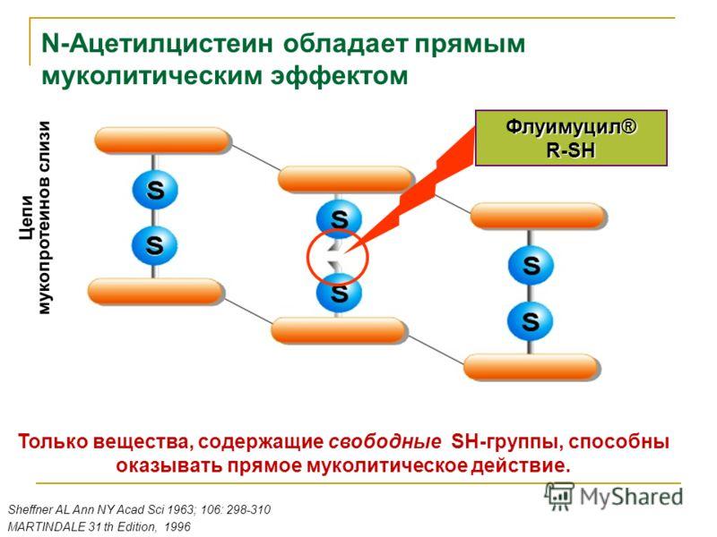 Флуимуцил® R-SH Цепи мукопротеинов слизи Только вещества, содержащие свободные SH-группы, способны оказывать прямое муколитическое действие. N-Ацетилцистеин обладает прямым муколитическим эффектом MARTINDALE 31 th Edition, 1996 Sheffner AL Ann NY Aca