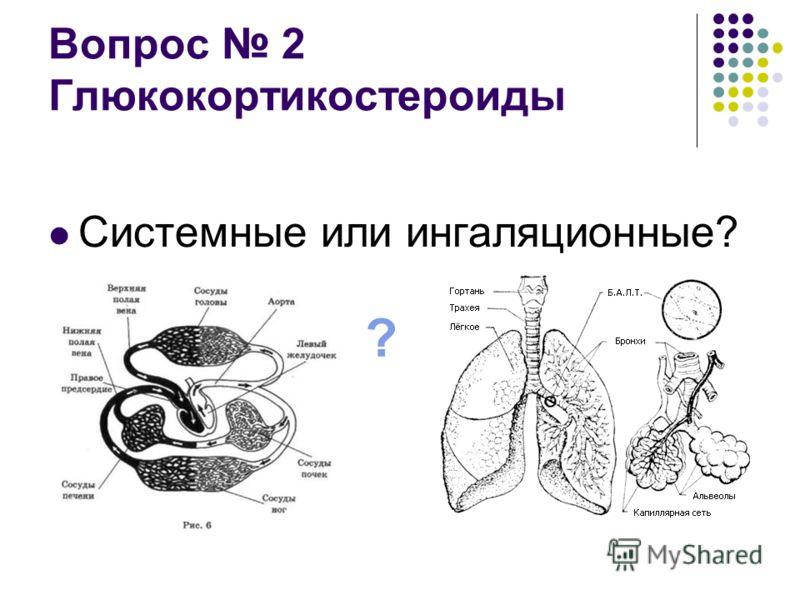 Вопрос 2 Глюкокортикостероиды Системные или ингаляционные? ?