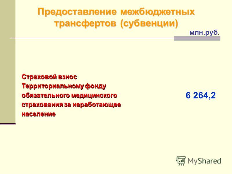 14 Страховой взнос Территориальному фонду обязательного медицинского страхования за неработающее население 6 264,2 млн.руб. Предоставление межбюджетных трансфертов (субвенции)