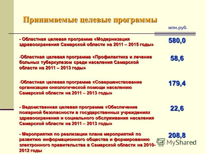 9 Принимаемые целевые программы - Областная целевая программа «Модернизация здравоохранения Самарской области на 2011 – 2015 годы» 580,0 - Областная целевая программа «Профилактика и лечение больных туберкулезом среди населения Самарской области на 2