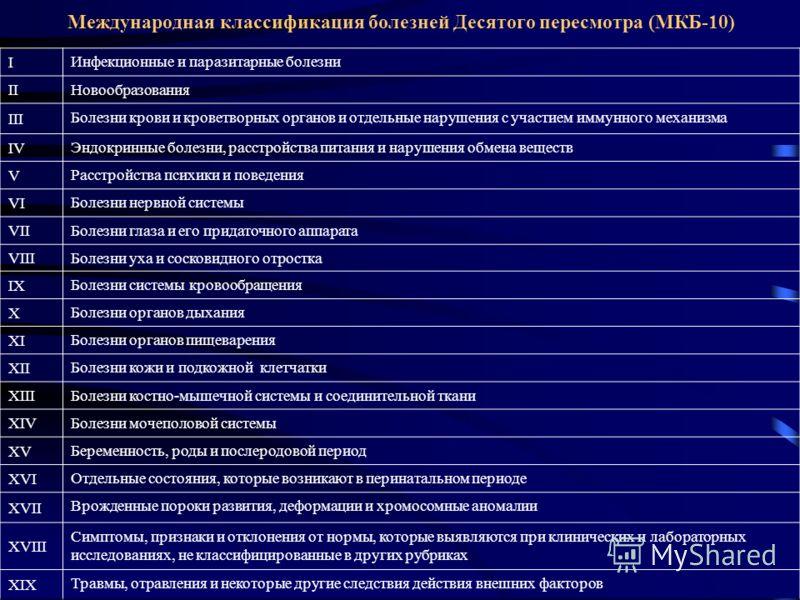 шифры заболеваний по международной классификации болезней