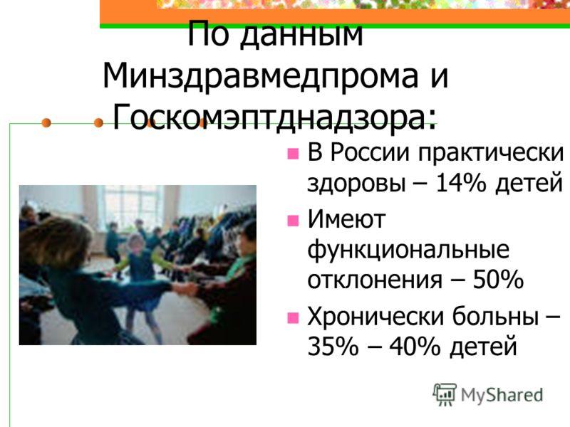 По данным Минздравмедпрома и Госкомэптднадзора: В России практически здоровы – 14% детей Имеют функциональные отклонения – 50% Хронически больны – 35% – 40% детей