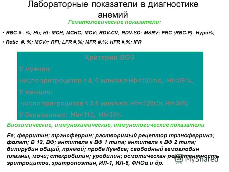 Лабораторные показатели в диагностике анемий Критерии ВОЗ У мужчин: число эритроцитов < 4, 0 млн/мкл Hb