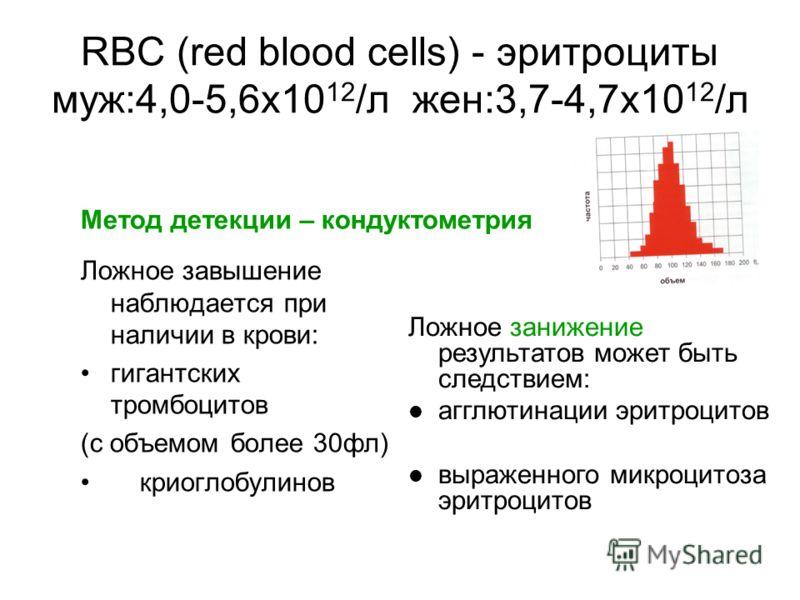 RBC (red blood cells) - эритроциты муж:4,0-5,6х10 12 /л жен:3,7-4,7х10 12 /л Ложное завышение наблюдается при наличии в крови: гигантских тромбоцитов (с объемом более 30фл) криоглобулинов Ложное занижение результатов может быть следствием: агглютинац