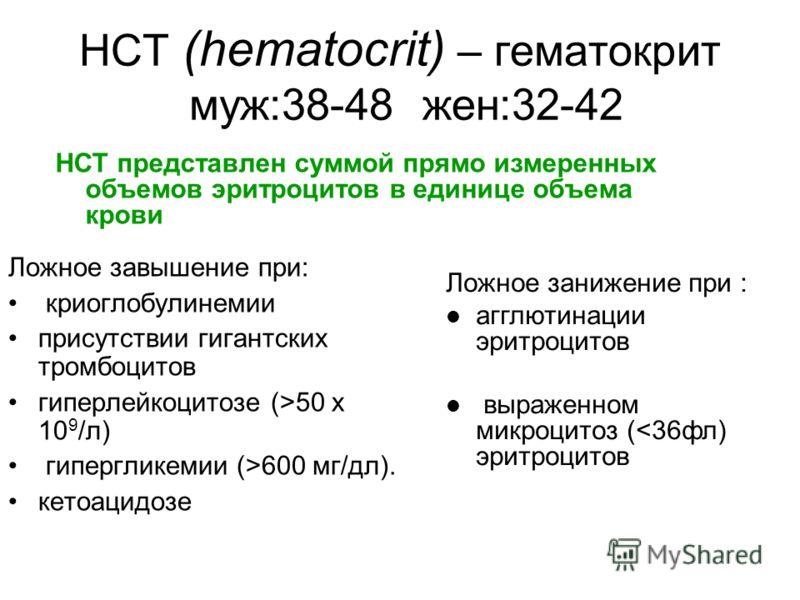 HCT (hematocrit) – гематокрит муж:38-48 жен:32-42 Ложное завышение при: криоглобулинемии присутствии гигантских тромбоцитов гиперлейкоцитозе (>50 х 10 9 /л) гипергликемии (>600 мг/дл). кетоацидозе НСТ представлен суммой прямо измеренных объемов эритр