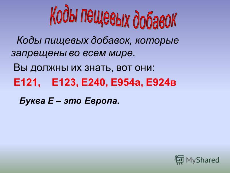 Коды пищевых добавок, которые запрещены во всем мире. Вы должны их знать, вот они: Е121, Е123, Е240, Е954а, Е924в Буква Е – это Европа.