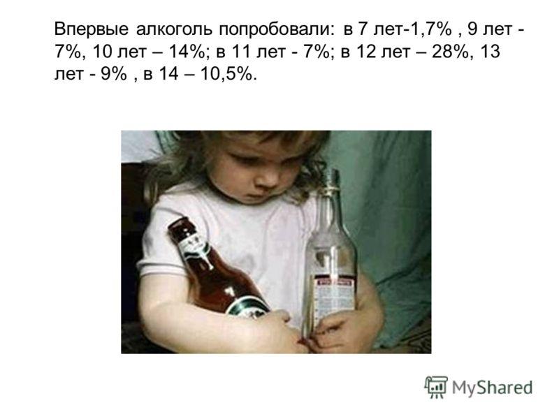 Впервые алкоголь попробовали: в 7 лет-1,7%, 9 лет - 7%, 10 лет – 14%; в 11 лет - 7%; в 12 лет – 28%, 13 лет - 9%, в 14 – 10,5%.