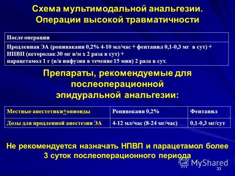33 Схема мультимодальной анальгезии. Операции высокой травматичности После операции Продленная ЭА (ропивакаин 0,2% 4-10 мл/час + фентанил 0,1-0,3 мг в сут) + НПВП (кеторолак 30 мг в/м х 2 раза в сут) + парацетамол 1 г (в/в инфузия в течение 15 мин) 2