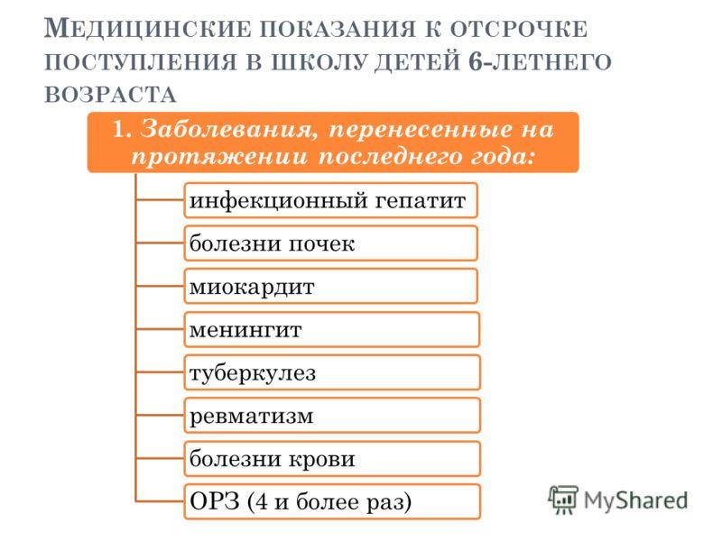 М ЕДИЦИНСКИЕ ПОКАЗАНИЯ К ОТСРОЧКЕ ПОСТУПЛЕНИЯ В ШКОЛУ ДЕТЕЙ 6- ЛЕТНЕГО ВОЗРАСТА 1. Заболевания, перенесенные на протяжении последнего года: инфекционный гепатитболезни почекмиокардитменингиттуберкулезревматизмболезни кровиОРЗ (4 и более раз)
