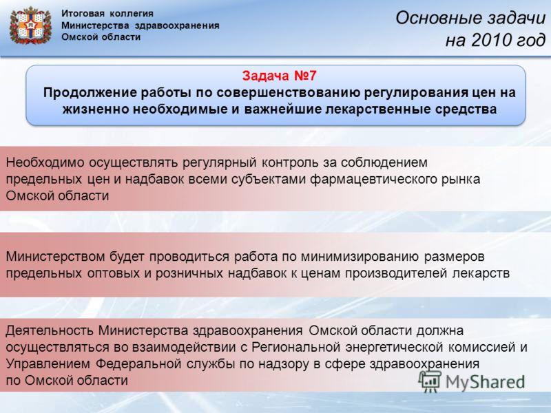 Основные задачи на 2010 год Итоговая коллегия Министерства здравоохранения Омской области Задача 7 Продолжение работы по совершенствованию регулирования цен на жизненно необходимые и важнейшие лекарственные средства Необходимо осуществлять регулярный