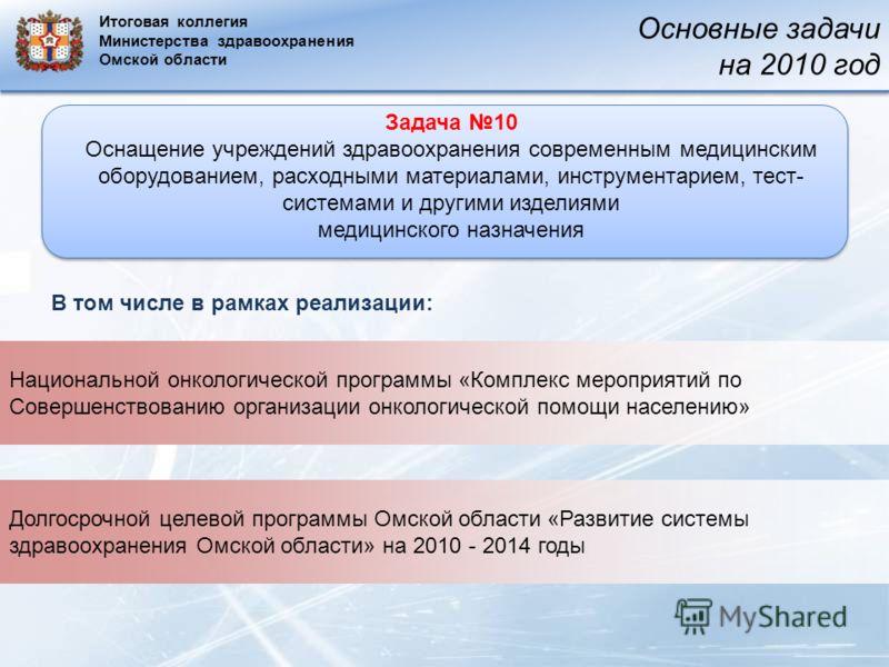 Основные задачи на 2010 год Итоговая коллегия Министерства здравоохранения Омской области Задача 10 Оснащение учреждений здравоохранения современным медицинским оборудованием, расходными материалами, инструментарием, тест- системами и другими изделия