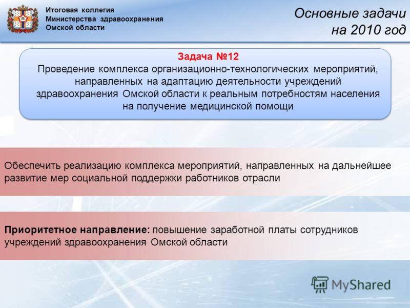 Основные задачи на 2010 год Итоговая коллегия Министерства здравоохранения Омской области Задача 12 Проведение комплекса организационно-технологических мероприятий, направленных на адаптацию деятельности учреждений здравоохранения Омской области к ре