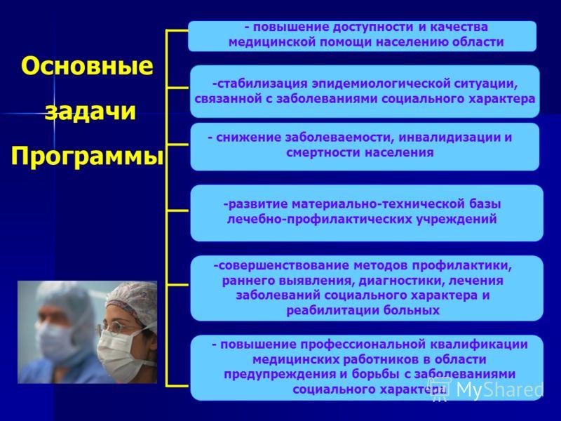 - повышение доступности и качества медицинской помощи населению области -стабилизация эпидемиологической ситуации, связанной с заболеваниями социального характера - снижение заболеваемости, инвалидизации и смертности населения -развитие материально-т