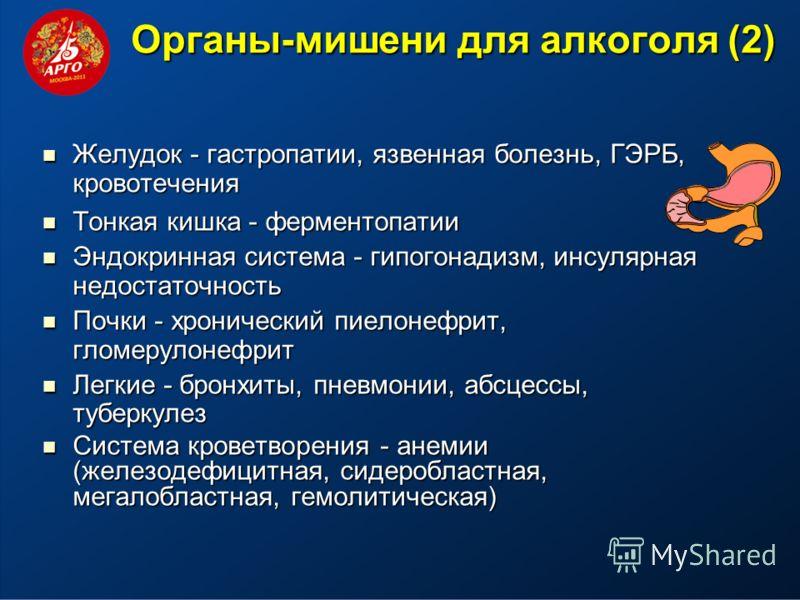 Органы-мишени для алкоголя (2) Желудок - гастропатии, язвенная болезнь, ГЭРБ, кровотечения Желудок - гастропатии, язвенная болезнь, ГЭРБ, кровотечения Тонкая кишка - ферментопатии Тонкая кишка - ферментопатии Эндокринная система - гипогонадизм, инсул