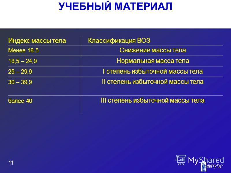 11 Индекс массы тела Классификация ВОЗ Менее 18.5 Снижение массы тела 18,5 – 24,9 Нормальная масса тела 25 – 29,9 I степень избыточной массы тела 30 – 39,9 II степень избыточной массы тела более 40 III степень избыточной массы тела УЧЕБНЫЙ МАТЕРИАЛ