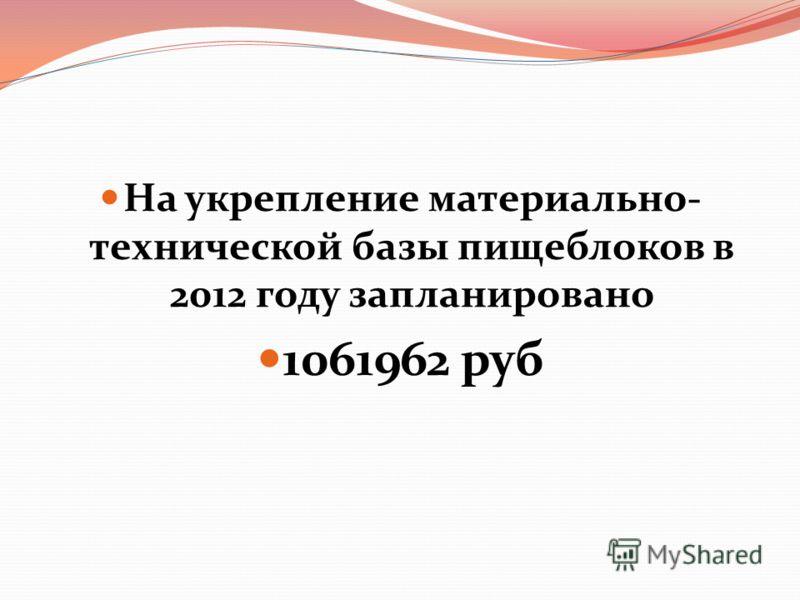 На укрепление материально- технической базы пищеблоков в 2012 году запланировано 1061962 руб