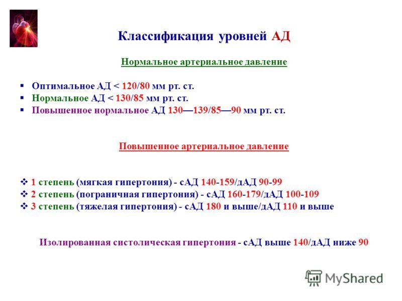 Классификация уровней АД Нормальное артериальное давление Оптимальное АД < 120/80 мм рт. ст. Нормальное АД < 130/85 мм рт. ст. Повышенное нормальное АД 130139/8590 мм рт. ст. Повышенное артериальное давление 1 степень (мягкая гипертония) - сАД 140-15
