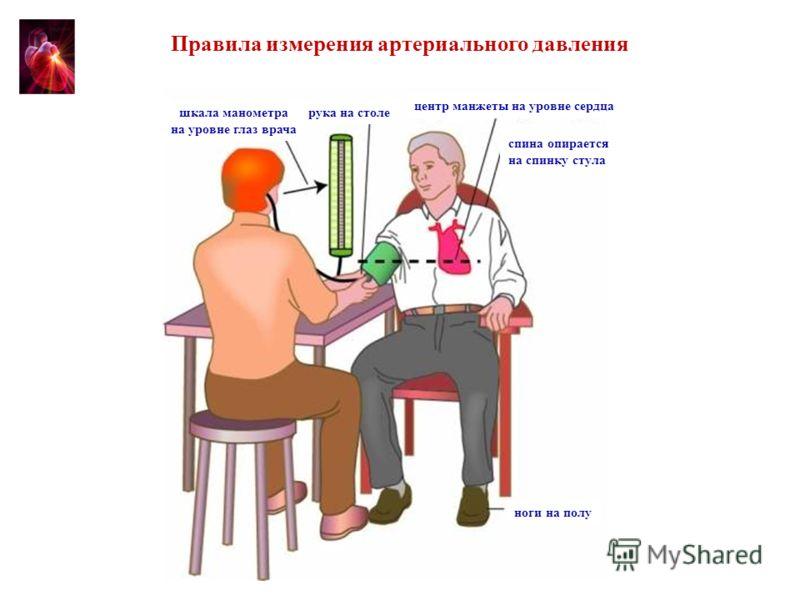 шкала манометра на уровне глаз врача рука на столе центр манжеты на уровне сердца спина опирается на спинку стула ноги на полу Правила измерения артериального давления