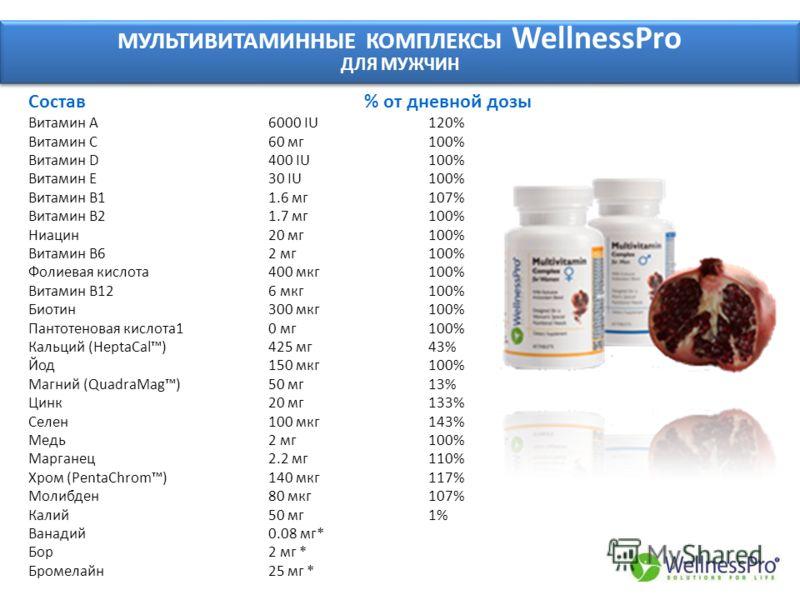 МУЛЬТИВИТАМИННЫЕ КОМПЛЕКСЫ WellnessPro ДЛЯ МУЖЧИН МУЛЬТИВИТАМИННЫЕ КОМПЛЕКСЫ WellnessPro ДЛЯ МУЖЧИН Состав % от дневной дозы Витамин A 6000 IU 120% Витамин C 60 мг 100% Витамин D 400 IU 100% Витамин E 30 IU 100% Витамин B1 1.6 мг107% Витамин B2 1.7 м