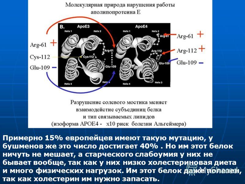 Примерно 15% европейцев имеют такую мутацию, у бушменов же это число достигает 40%. Но им этот белок ничуть не мешает, а старческого слабоумия у них не бывает вообще, так как у них низко холестериновая диета и много физических нагрузок. Им этот белок