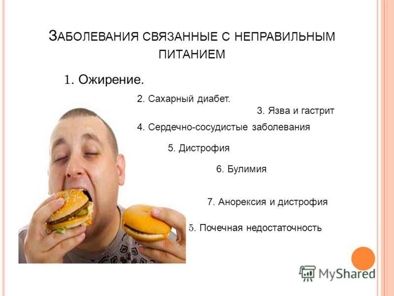 З АБОЛЕВАНИЯ СВЯЗАННЫЕ С НЕПРАВИЛЬНЫМ ПИТАНИЕМ 1. Ожирение. 2. Сахарный диабет. 3. Язва и гастрит 4. Сердечно-сосудистые заболевания 5. Почечная недостаточность 6. Булимия 7. Анорексия и дистрофия 5. Дистрофия