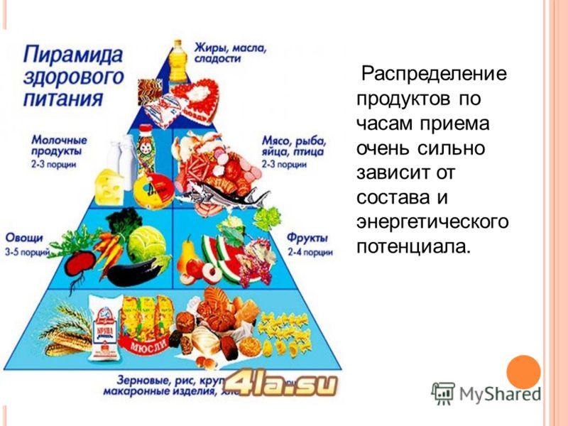 Распределение продуктов по часам приема очень сильно зависит от состава и энергетического потенциала.