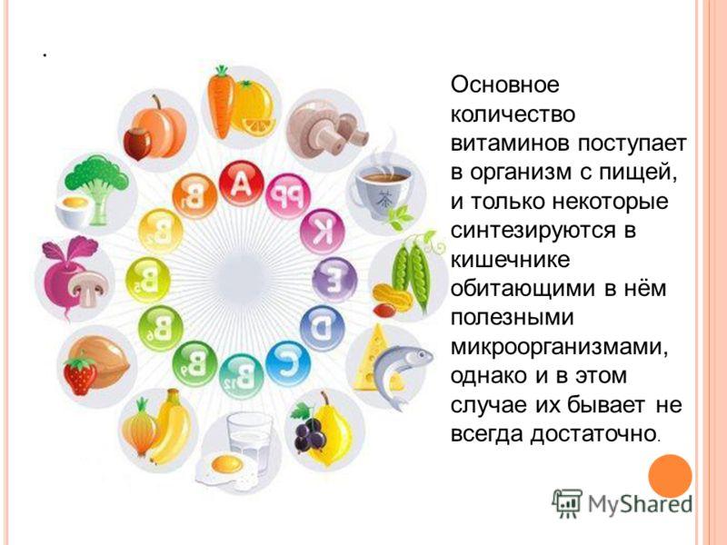 . Основное количество витаминов поступает в организм с пищей, и только некоторые синтезируются в кишечнике обитающими в нём полезными микроорганизмами, однако и в этом случае их бывает не всегда достаточно.