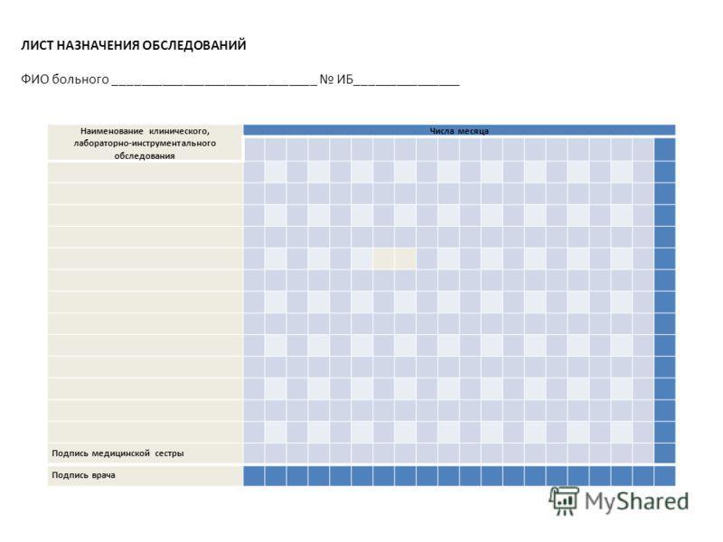 Наименование клинического, лабораторно-инструментального обследования Числа месяца Подпись медицинской сестры Подпись врача ЛИСТ НАЗНАЧЕНИЯ ОБСЛЕДОВАНИЙ ФИО больного _____________________________ ИБ_______________