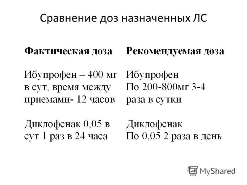 Сравнение доз назначенных ЛС