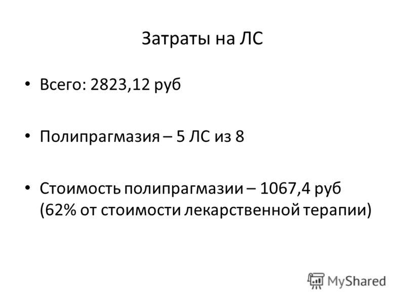 Затраты на ЛС Всего: 2823,12 руб Полипрагмазия – 5 ЛС из 8 Стоимость полипрагмазии – 1067,4 руб (62% от стоимости лекарственной терапии)
