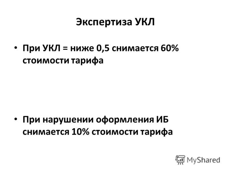 Экспертиза УКЛ При УКЛ = ниже 0,5 снимается 60% стоимости тарифа При нарушении оформления ИБ снимается 10% стоимости тарифа