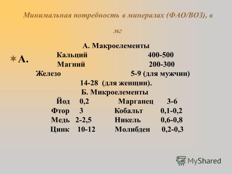 Минимальная потребность в минералах (ФАО/ВОЗ), в мг А. А. Макроелементы Кальций 400-500 Магний 200-300 Железо 5-9 (для мужчин) 14-28 (для женщин). Б. Микроелементы Йод 0,2 Марганец 3-6 Фтор 3 Кобальт 0,1-0,2 Медь 2-2,5 Никель 0,6-0,8 Цинк 10-12 Молиб