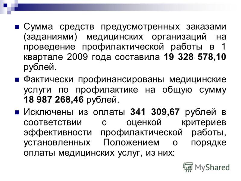 Сумма средств предусмотренных заказами (заданиями) медицинских организаций на проведение профилактической работы в 1 квартале 2009 года составила 19 328 578,10 рублей. Фактически профинансированы медицинские услуги по профилактике на общую сумму 18 9