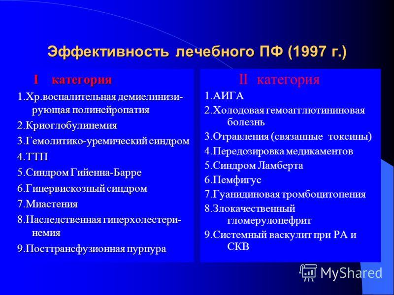 Эффективность лечебного ПФ (1997 г.) I категория I категория 1.Хр.воспалительная демиелинизи- рующая полинейропатия 2.Криоглобулинемия 3.Гемолитико-уремический синдром 4.ТТП 5.Синдром Гийенна-Барре 6.Гипервискозный синдром 7.Миастения 8.Наследственна
