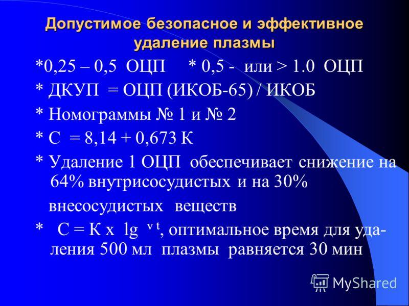 Допустимое безопасное и эффективное удаление плазмы *0,25 – 0,5 ОЦП * 0,5 - или > 1.0 ОЦП * ДКУП = ОЦП (ИКОБ-65) / ИКОБ * Номограммы 1 и 2 * С = 8,14 + 0,673 К * Удаление 1 ОЦП обеспечивает снижение на 64% внутрисосудистых и на 30% внесосудистых веще