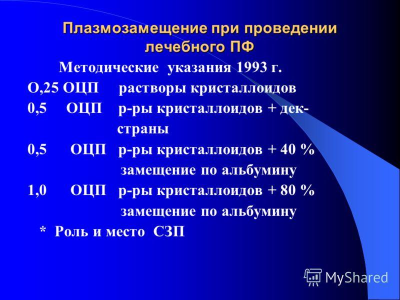 Плазмозамещение при проведении лечебного ПФ Методические указания 1993 г. О,25 ОЦП растворы кристаллоидов 0,5 ОЦП р-ры кристаллоидов + дек- страны 0,5 ОЦП р-ры кристаллоидов + 40 % замещение по альбумину 1,0 ОЦП р-ры кристаллоидов + 80 % замещение по