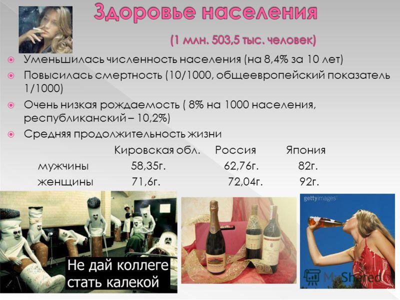 Уменьшилась численность населения (на 8,4% за 10 лет) Повысилась смертность (10/1000, общеевропейский показатель 1/1000) Очень низкая рождаемость ( 8% на 1000 населения, республиканский – 10,2%) Средняя продолжительность жизни Кировская обл. Россия Я