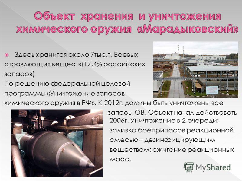 Здесь хранится около 7тыс.т. Боевых отравляющих веществ(17,4% российских запасов) По решению федеральной целевой программы «Уничтожение запасов химического оружия в РФ». К 2012г. должны быть уничтожены все запасы ОВ. Объект начал действовать с 2006г.
